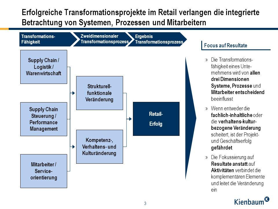 Erfolgreiche Transformationsprojekte im Retail verlangen die integrierte Betrachtung von Systemen, Prozessen und Mitarbeitern