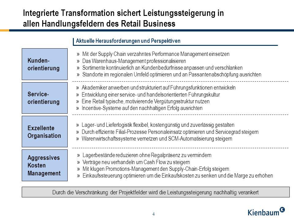 Integrierte Transformation sichert Leistungssteigerung in allen Handlungsfeldern des Retail Business