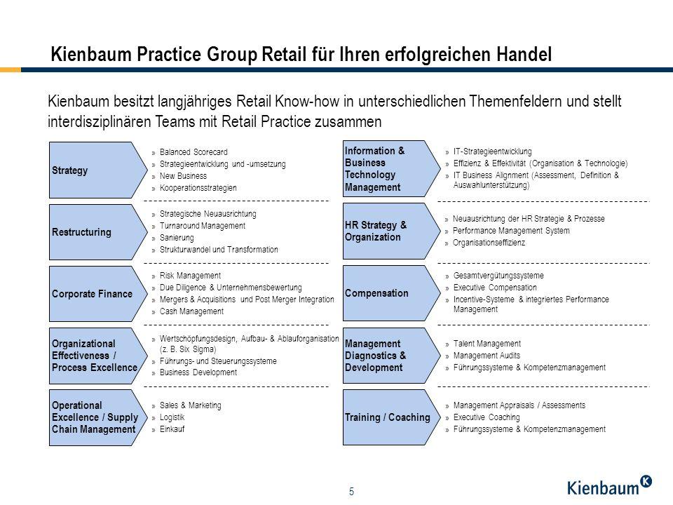 Kienbaum Practice Group Retail für Ihren erfolgreichen Handel