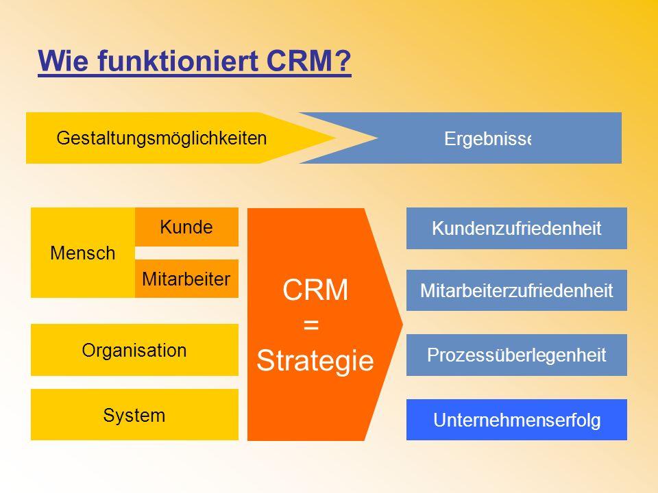 Wie funktioniert CRM CRM = Strategie Gestaltungsmöglichkeiten