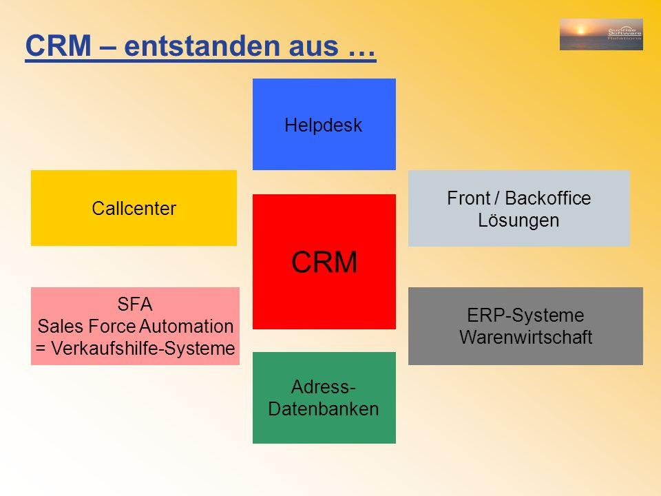 CRM – entstanden aus … CRM Helpdesk Front / Backoffice Callcenter