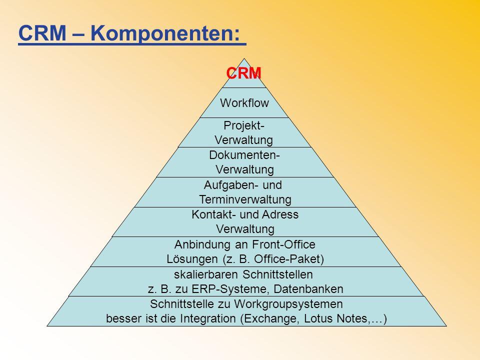 CRM – Komponenten: CRM Workflow Projekt- Verwaltung Dokumenten-