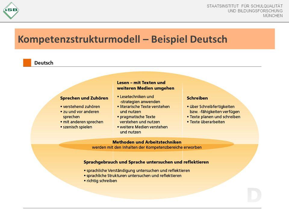 Kompetenzstrukturmodell – Beispiel Deutsch