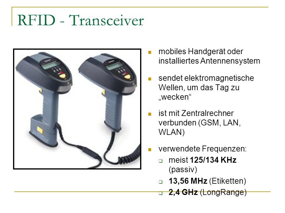 RFID - Transceiver mobiles Handgerät oder installiertes Antennensystem