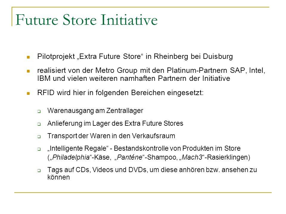 Future Store Initiative