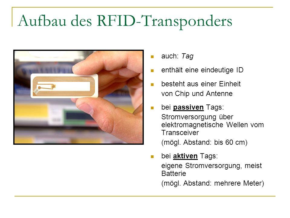 Aufbau des RFID-Transponders