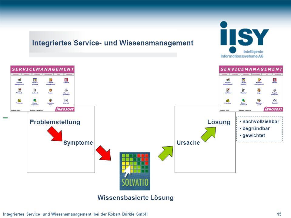 Integriertes Service- und Wissensmanagement