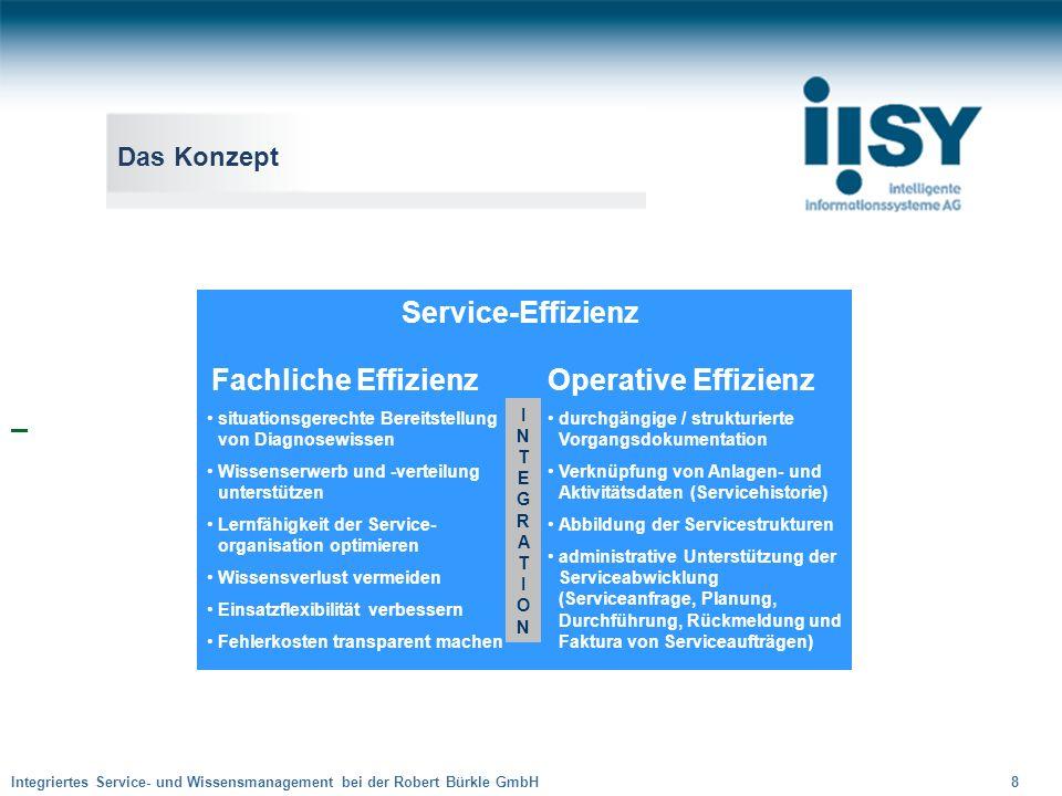 Service-Effizienz Operative Effizienz Das Konzept Fachliche Effizienz