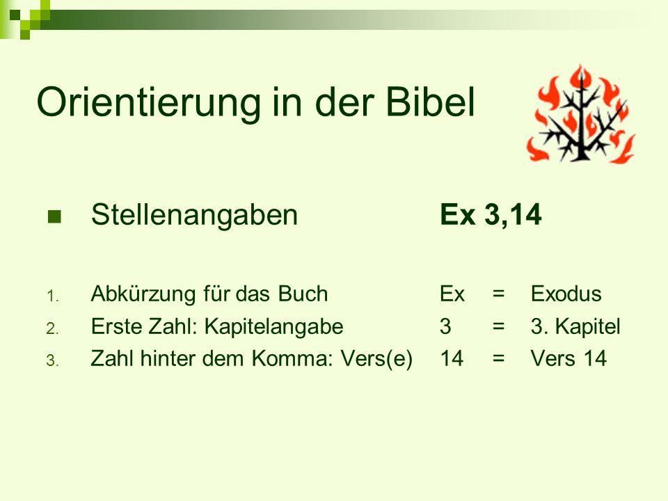 Orientierung in der Bibel