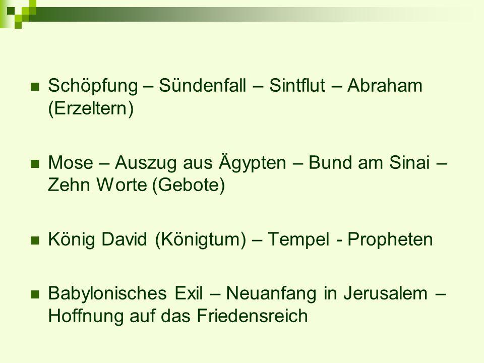 Schöpfung – Sündenfall – Sintflut – Abraham (Erzeltern)