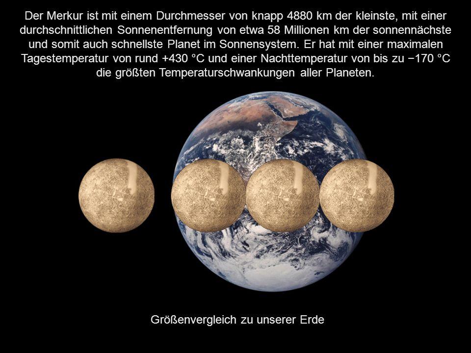 Größenvergleich zu unserer Erde