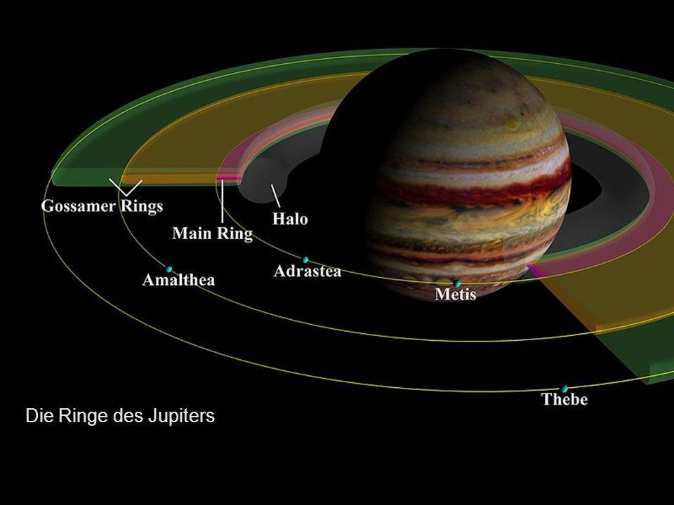 Die Ringe des Jupiters