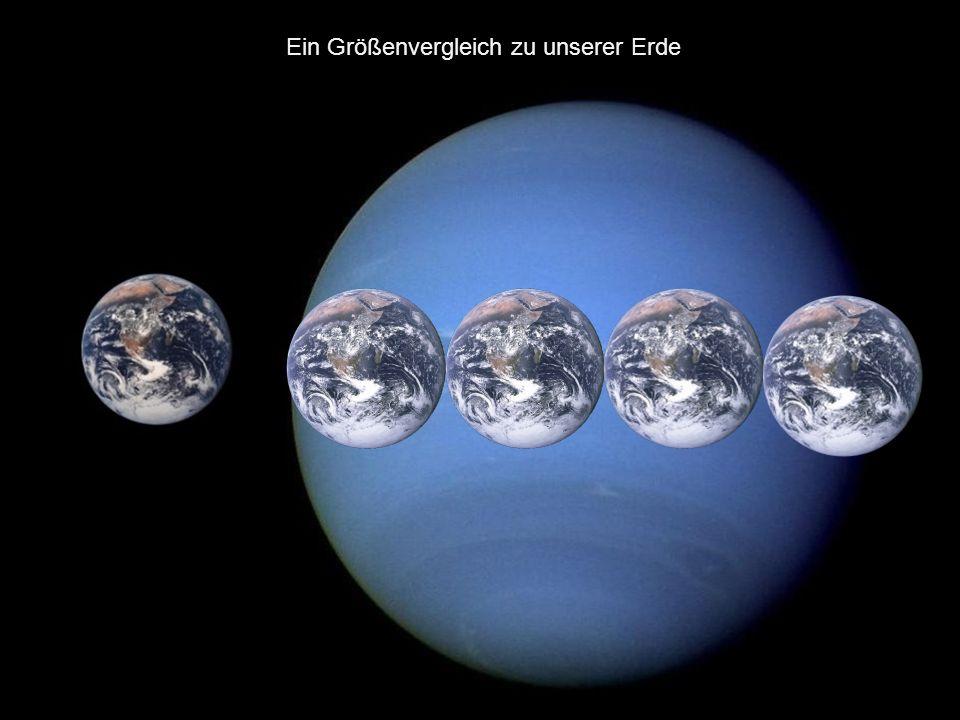 Ein Größenvergleich zu unserer Erde