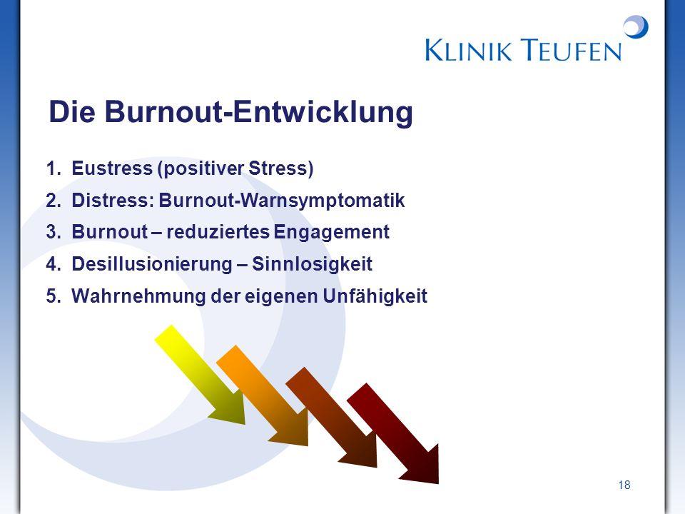 Die Burnout-Entwicklung