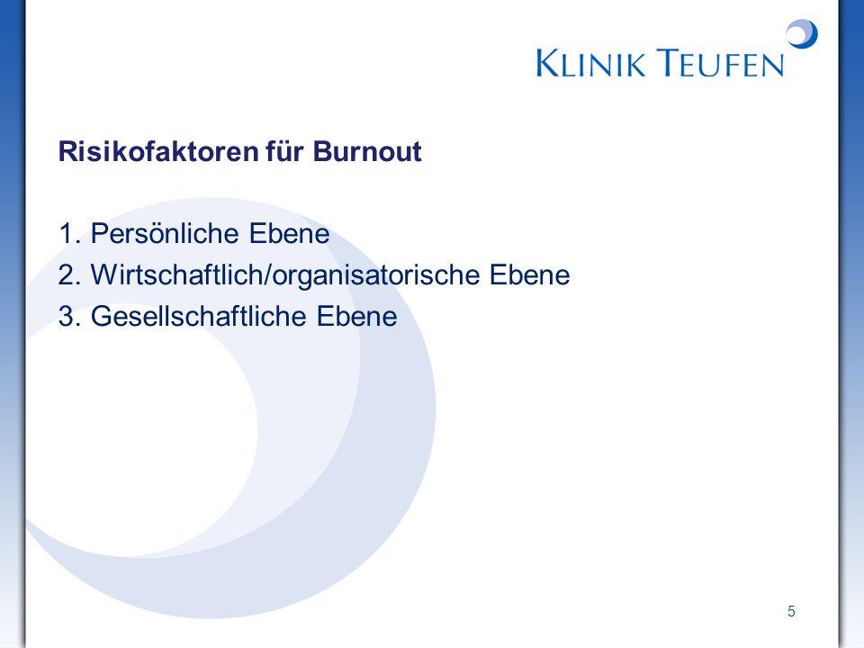 Risikofaktoren für Burnout