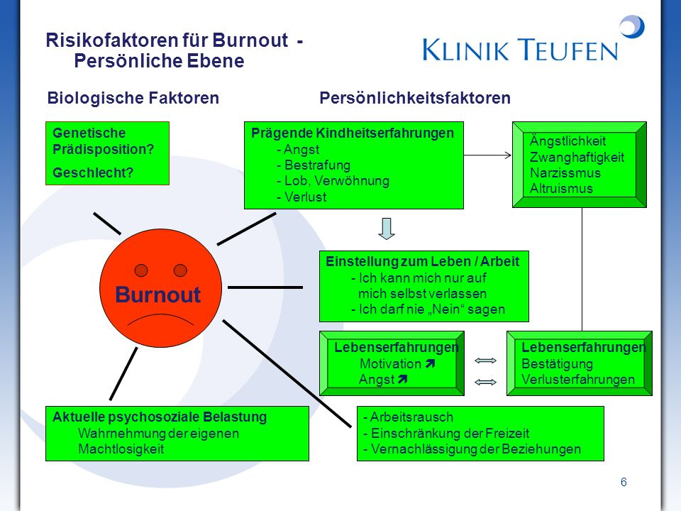 Risikofaktoren für Burnout - Persönliche Ebene