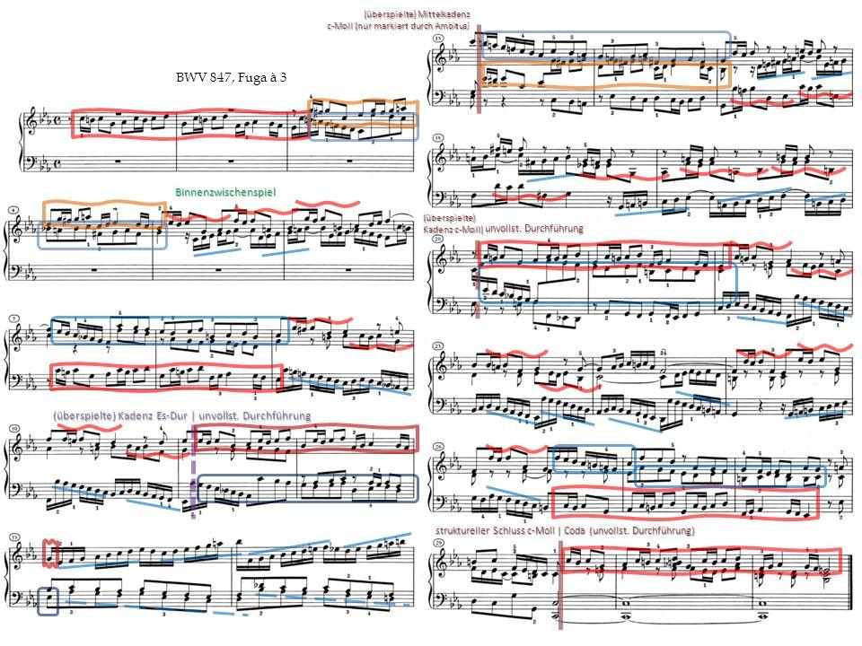 BWV 847, Fuga à 3 Binnenzwischenspiel