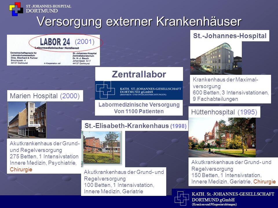 Versorgung externer Krankenhäuser