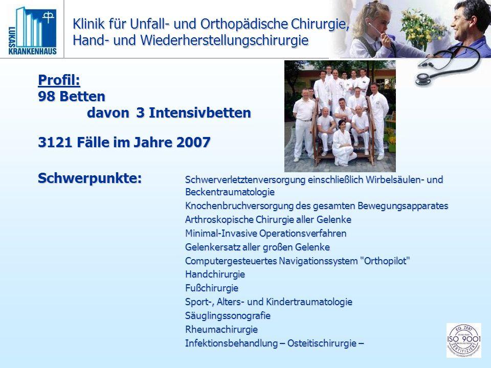 Klinik für Unfall- und Orthopädische Chirurgie, Hand- und Wiederherstellungschirurgie