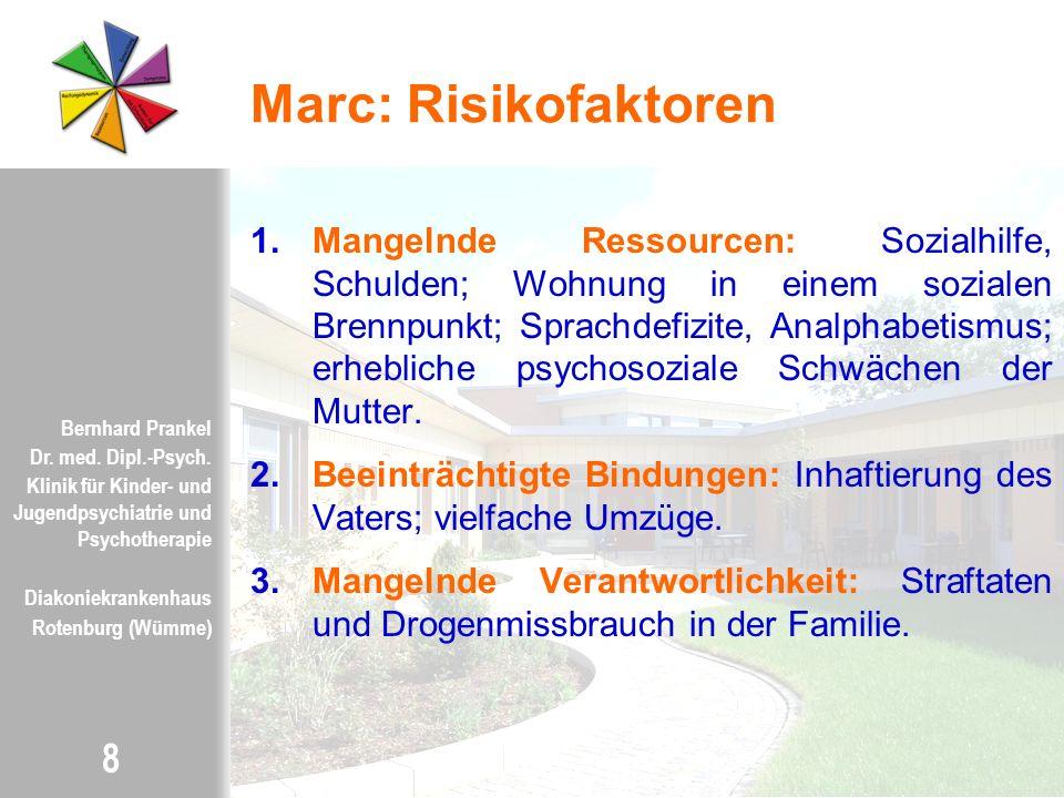 Marc: Risikofaktoren