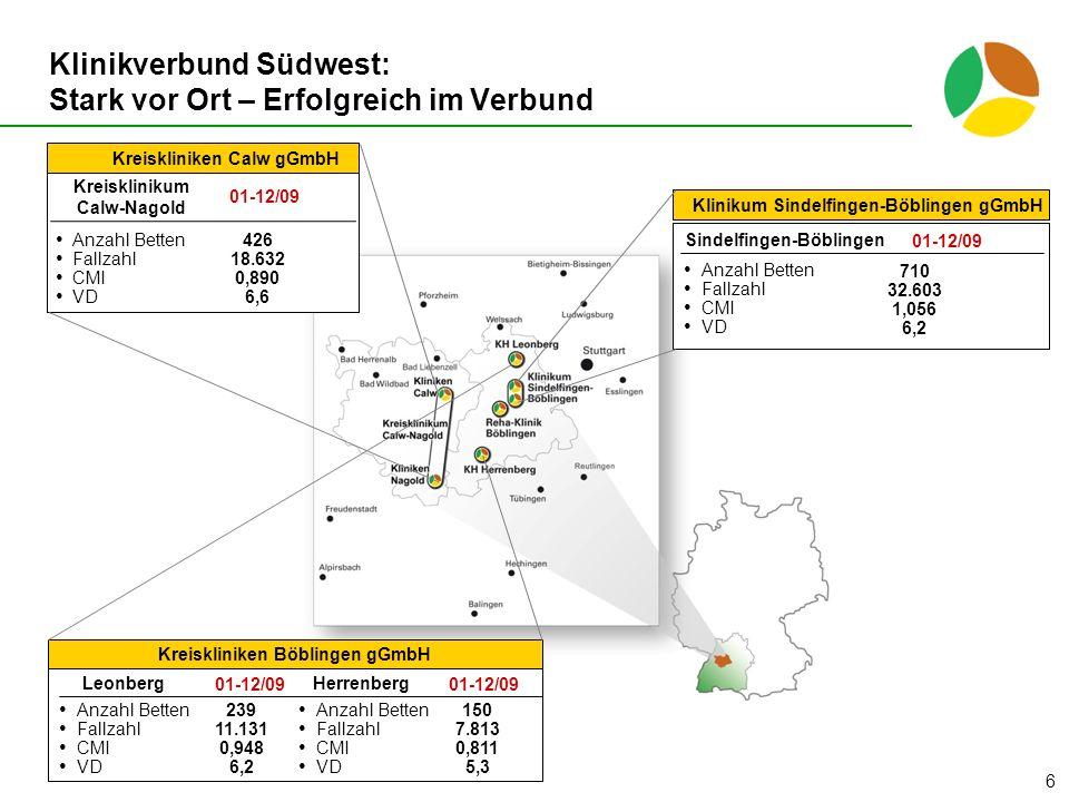 Klinikverbund Südwest: Stark vor Ort – Erfolgreich im Verbund