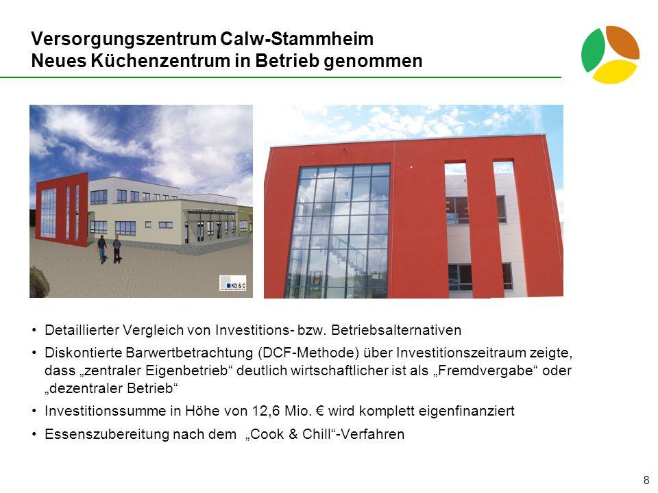 Versorgungszentrum Calw-Stammheim Neues Küchenzentrum in Betrieb genommen