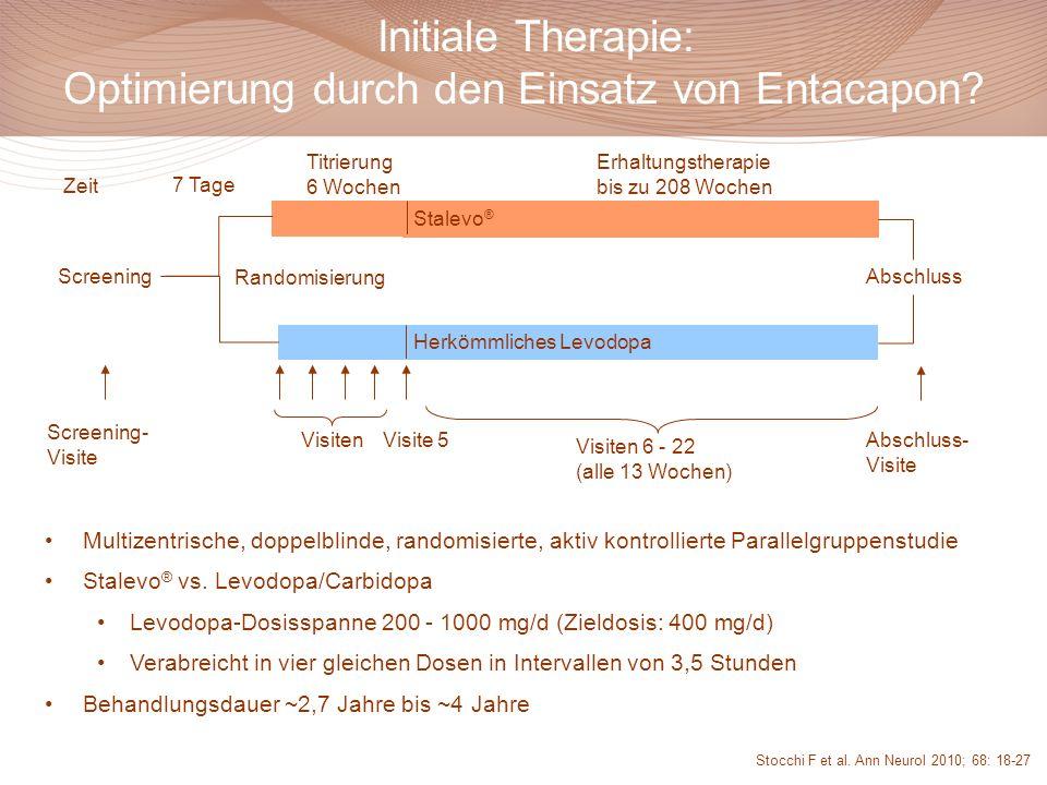 Initiale Therapie: Optimierung durch den Einsatz von Entacapon