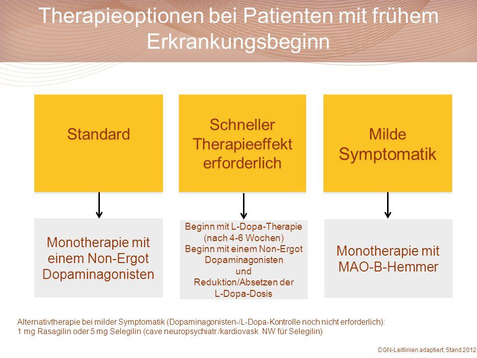 Therapieoptionen bei Patienten mit frühem Erkrankungsbeginn