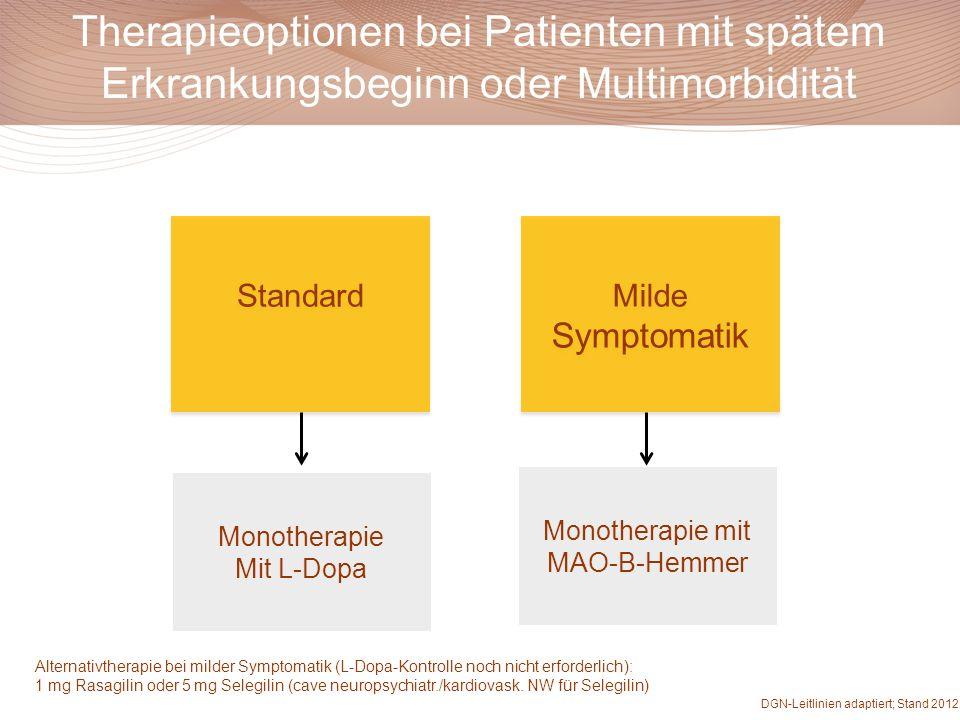 Monotherapie mit MAO-B-Hemmer