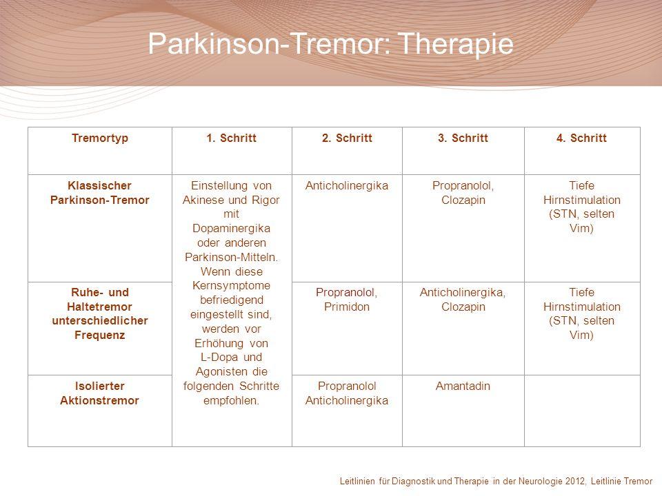 Parkinson-Tremor: Therapie