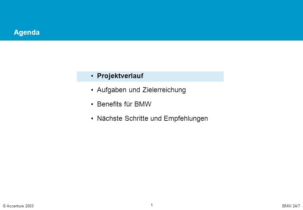 Ausgehend von Anforderungen des Projekts OO-O und steigenden Anforderungen an zentrale IT-Stellen wurde das Projekt aufgesetzt, um ein abgestimmtes Support-modell für die BMW Group zu entwerfen und pilothaft für OO-O ZJ umzusetzen