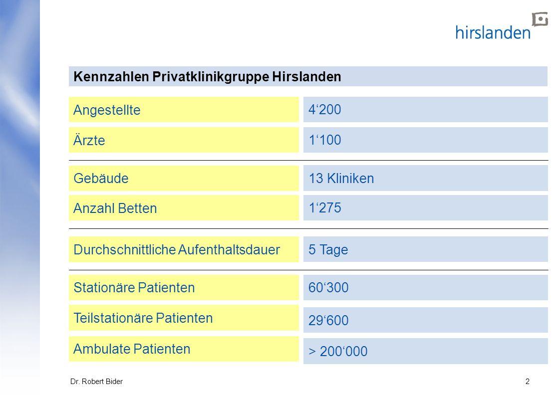 Umsatzentwicklung Klinik Hirslanden 1985 – 2006 (in Mio. CHF)