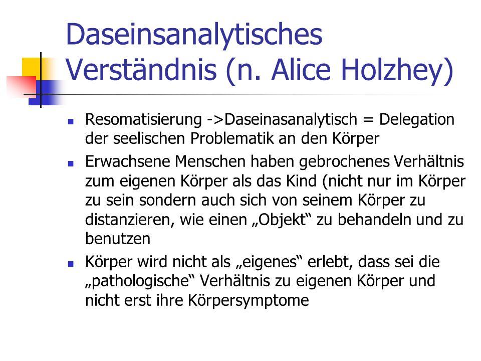 Daseinsanalytisches Verständnis (n. Alice Holzhey)