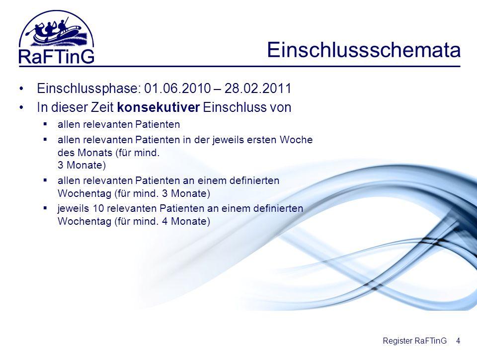 Einschlussschemata Einschlussphase: 01.06.2010 – 28.02.2011