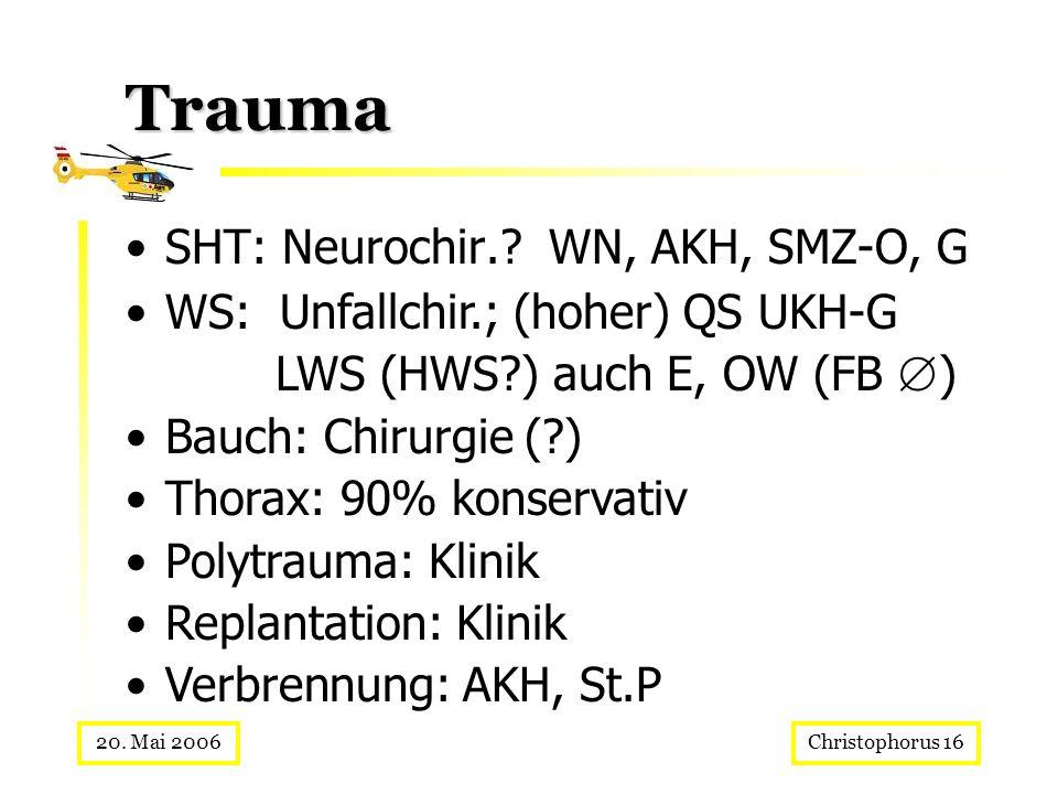 Trauma SHT: Neurochir. WN, AKH, SMZ-O, G