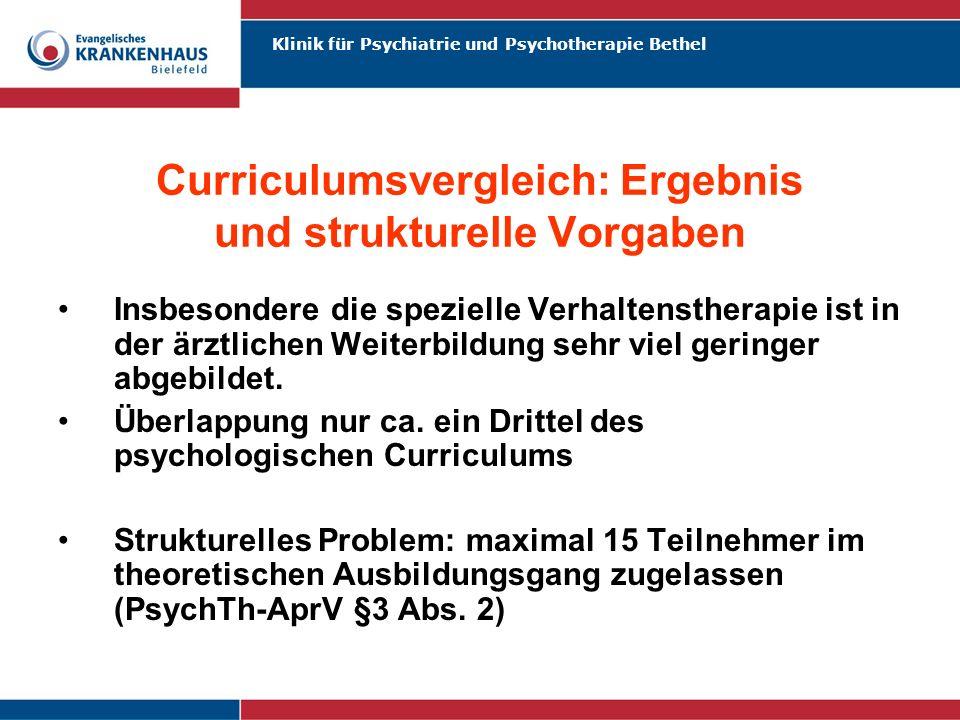 Curriculumsvergleich: Ergebnis und strukturelle Vorgaben