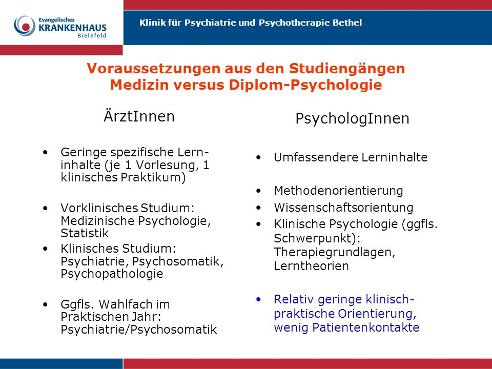 ÄrztInnen PsychologInnen