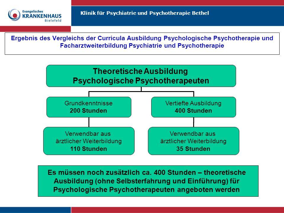 Theoretische Ausbildung Psychologische Psychotherapeuten