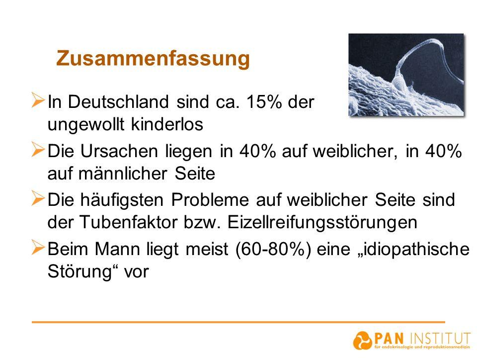 Zusammenfassung In Deutschland sind ca. 15% der Paare ungewollt kinderlos.