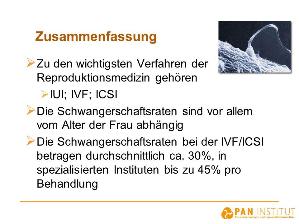 Zusammenfassung Zu den wichtigsten Verfahren der Reproduktionsmedizin gehören. IUI; IVF; ICSI.