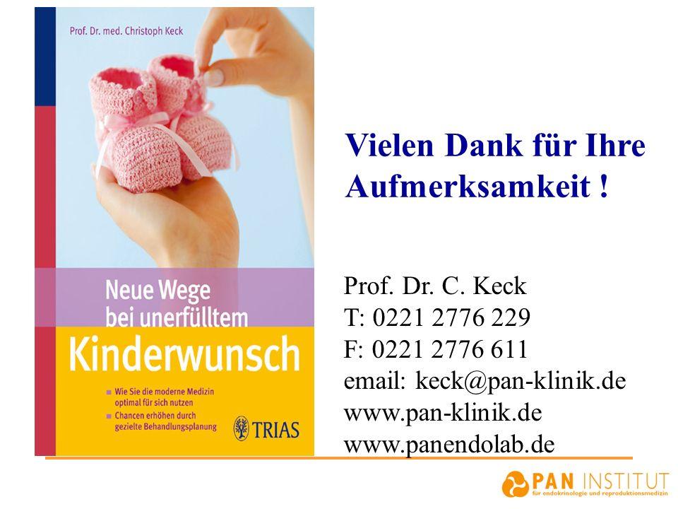 Vielen Dank für Ihre Aufmerksamkeit ! Prof. Dr. C. Keck