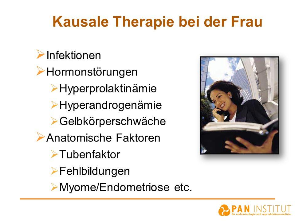 Kausale Therapie bei der Frau