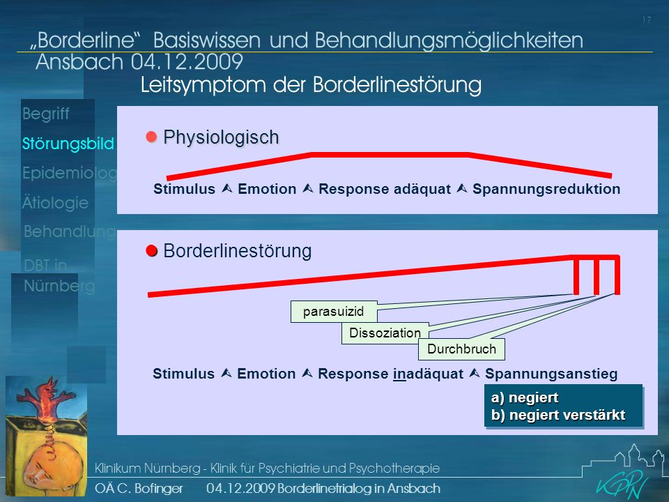 Stimulus  Emotion  Response adäquat  Spannungsreduktion