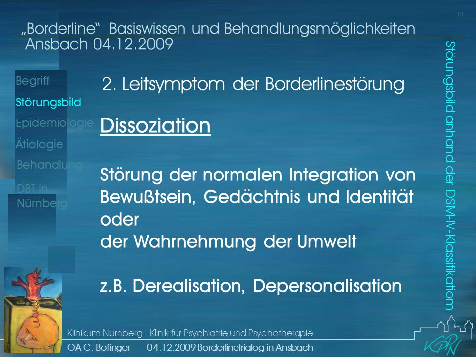 Dissoziation 2. Leitsymptom der Borderlinestörung