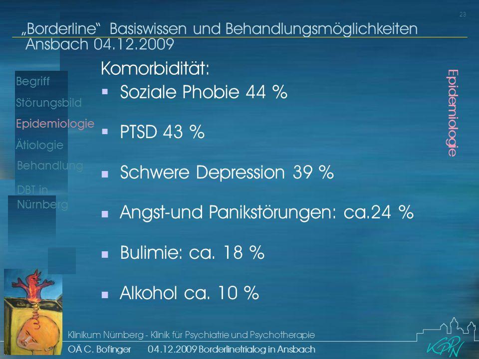 Angst-und Panikstörungen: ca.24 % Bulimie: ca. 18 % Alkohol ca. 10 %