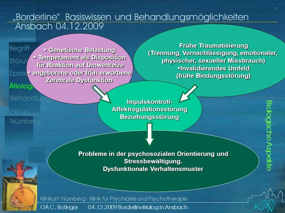 Biologische Aspekte Ätiologie
