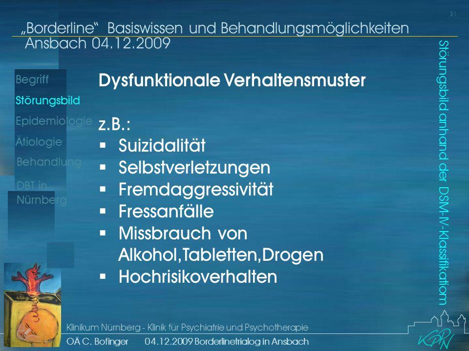 Dysfunktionale Verhaltensmuster z.B.: Suizidalität Selbstverletzungen