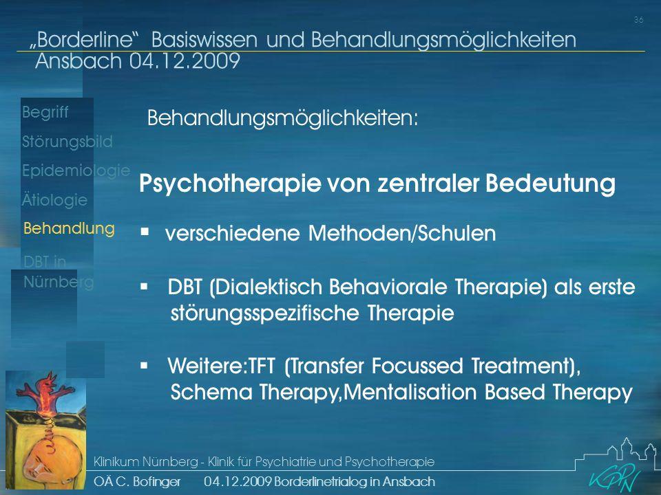 Behandlungsmöglichkeiten: