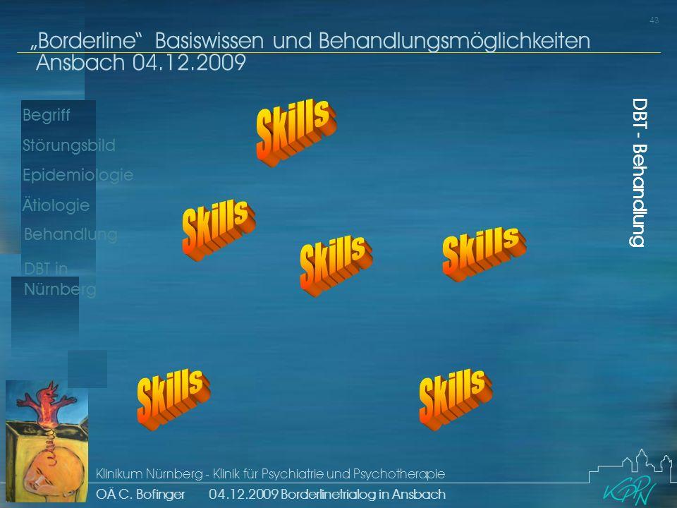 Skills Skills Skills Skills DBT - Behandlung Skills Skills
