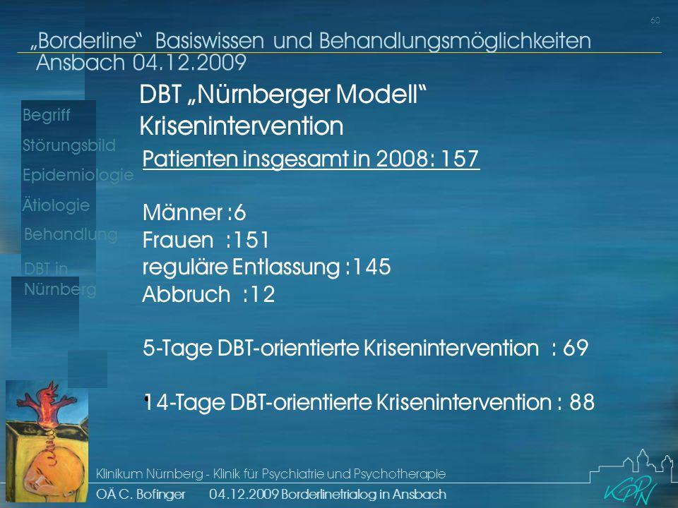 """DBT """"Nürnberger Modell Krisenintervention"""
